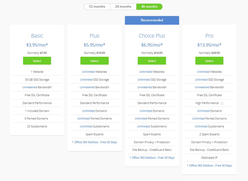 best sitegroud hosting alternatives