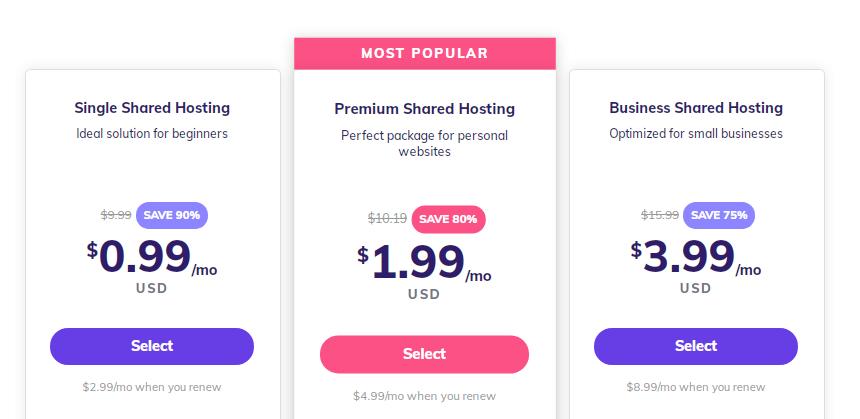 Best shared web hosting plans