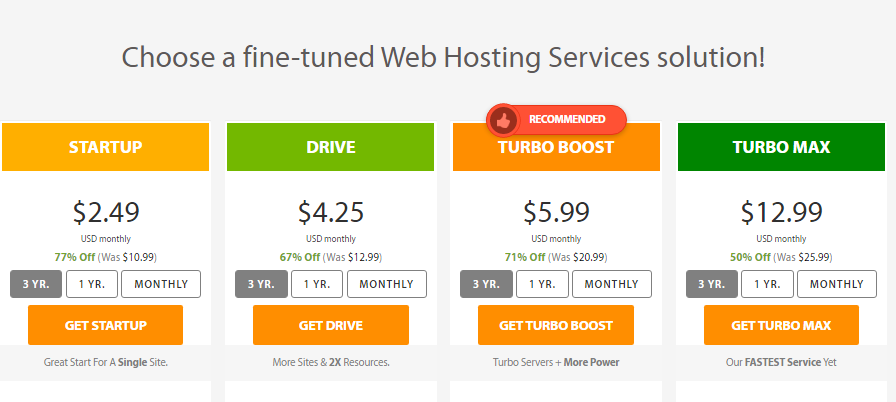 A2 shared web hosting plans