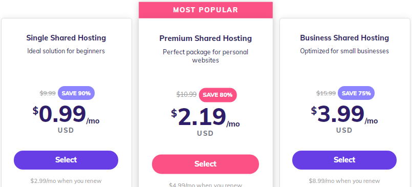 Hostinger web hosting money back guarantees