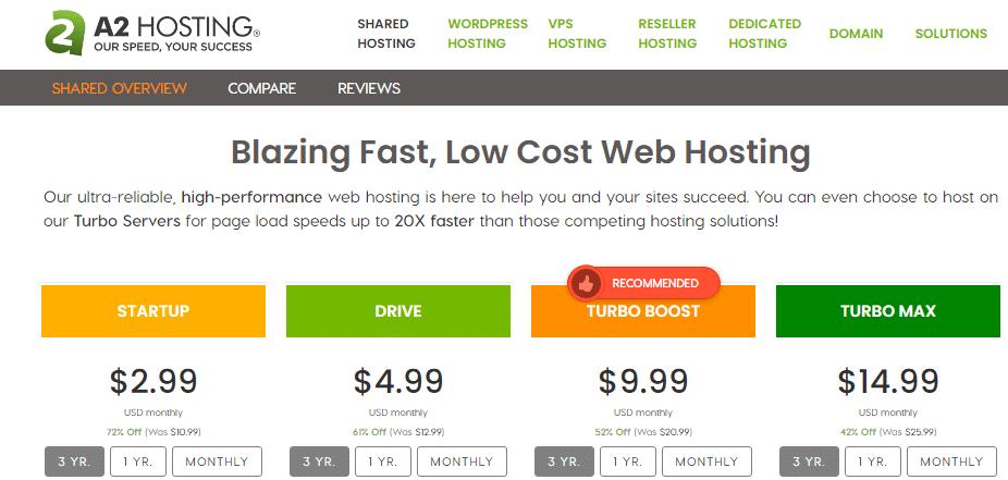 a2 web hosting money back guarantees
