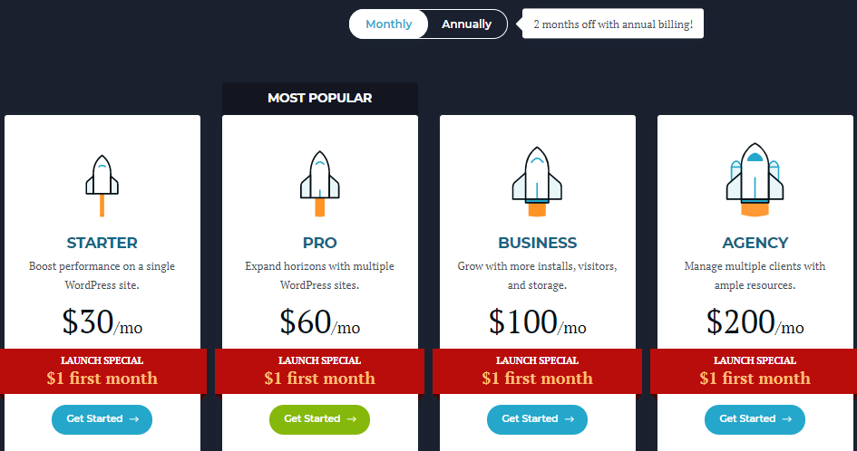Rocket.net pricing policy