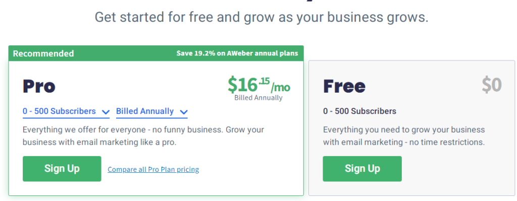 AWeber pricing policy